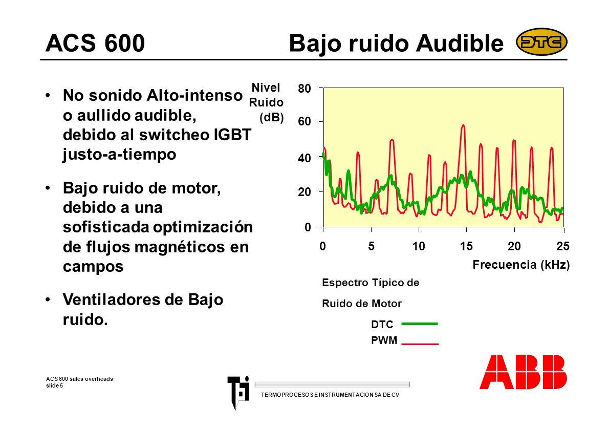 ACS 600 sales overheads slide 5 TERMOPROCESOS E INSTRUMENTACION SA DE CV ACS 600 Bajo ruido Audible No sonido Alto-intenso o aullido audible, debido a