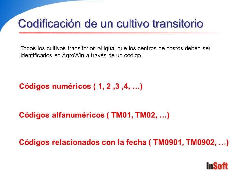 Codificación de un cultivo transitorio Códigos numéricos ( 1, 2,3,4, …) Códigos alfanuméricos ( TM01, TM02, …) Códigos relacionados con la fecha ( TM0