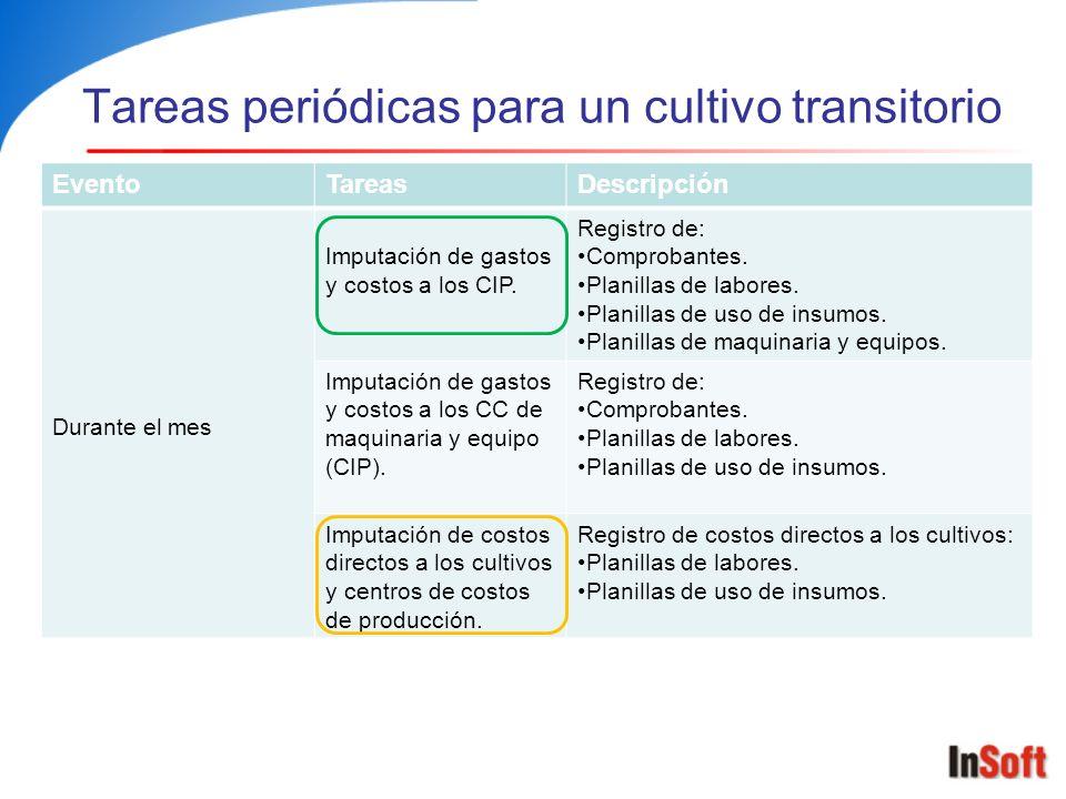Tareas periódicas para un cultivo transitorio EventoTareasDescripción Durante el mes Imputación de gastos y costos a los CIP. Registro de: Comprobante