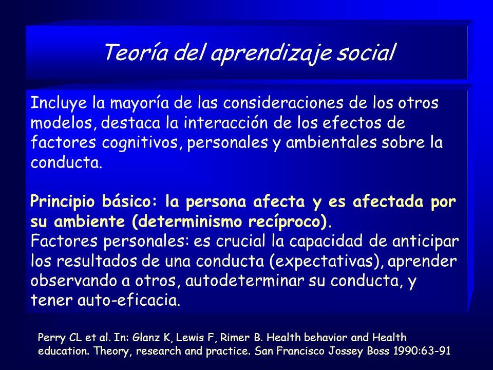 Teoría del aprendizaje social Incluye la mayoría de las consideraciones de los otros modelos, destaca la interacción de los efectos de factores cognitivos, personales y ambientales sobre la conducta.