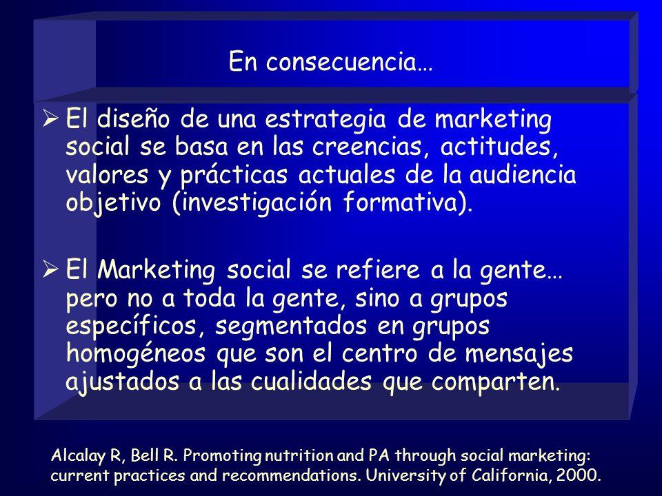 En consecuencia… El diseño de una estrategia de marketing social se basa en las creencias, actitudes, valores y prácticas actuales de la audiencia objetivo (investigación formativa).