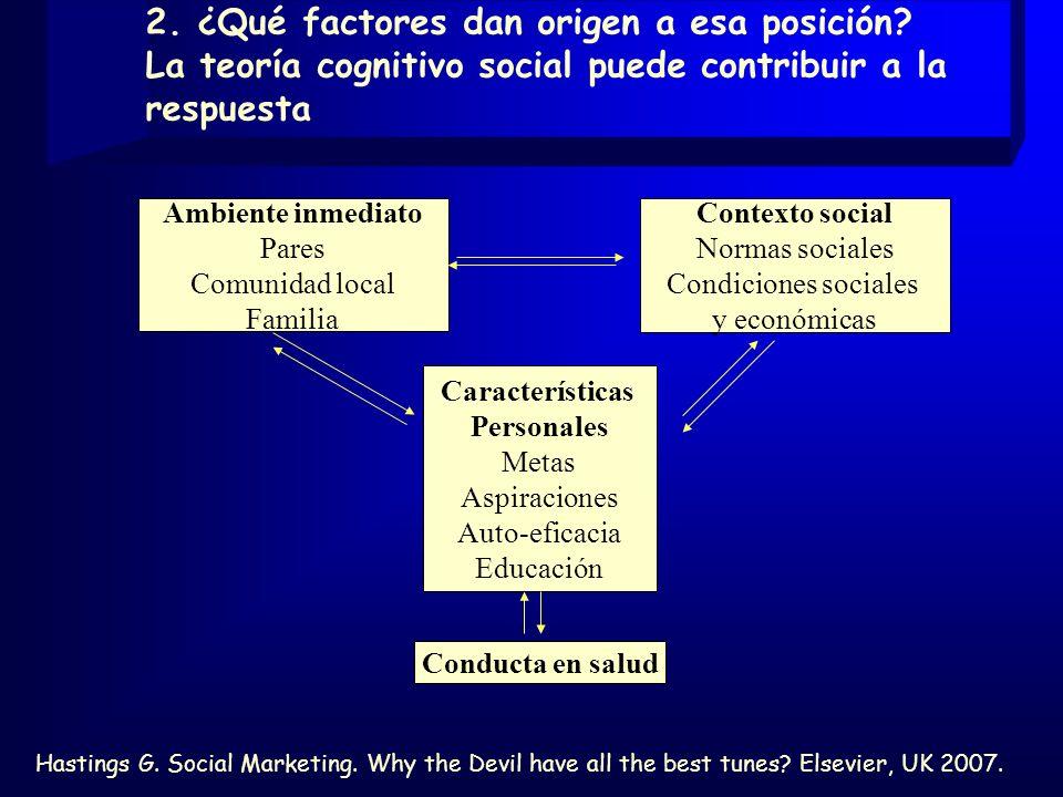 2.¿Qué factores dan origen a esa posición.