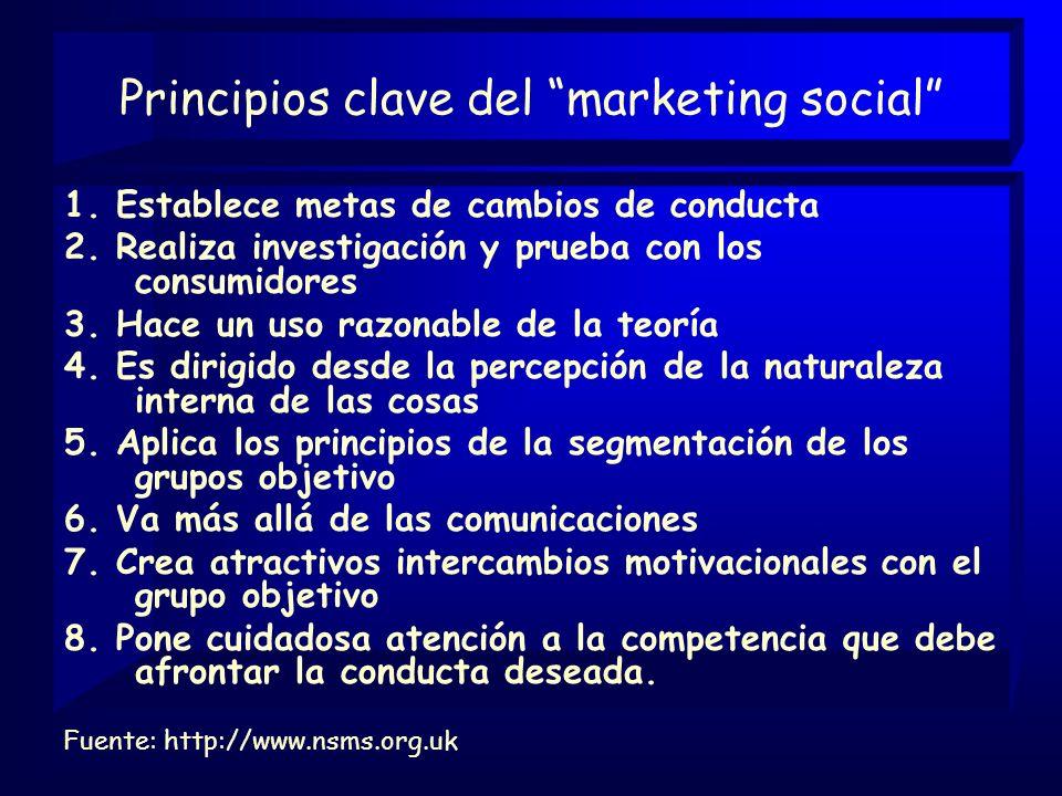 Principios clave del marketing social 1.Establece metas de cambios de conducta 2.