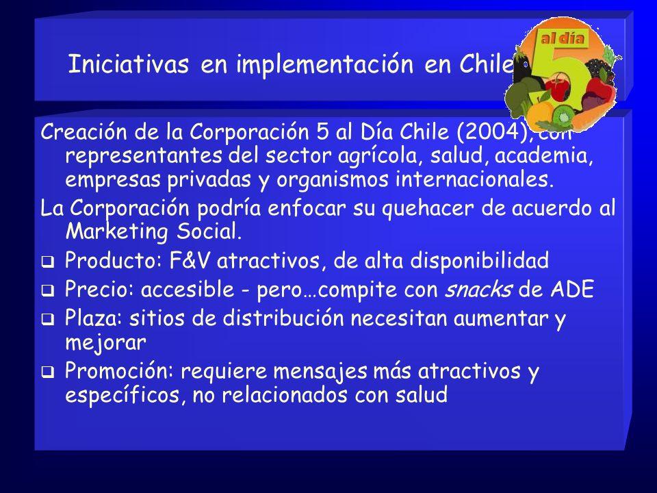 Iniciativas en implementación en Chile Creación de la Corporación 5 al Día Chile (2004), con representantes del sector agrícola, salud, academia, empresas privadas y organismos internacionales.