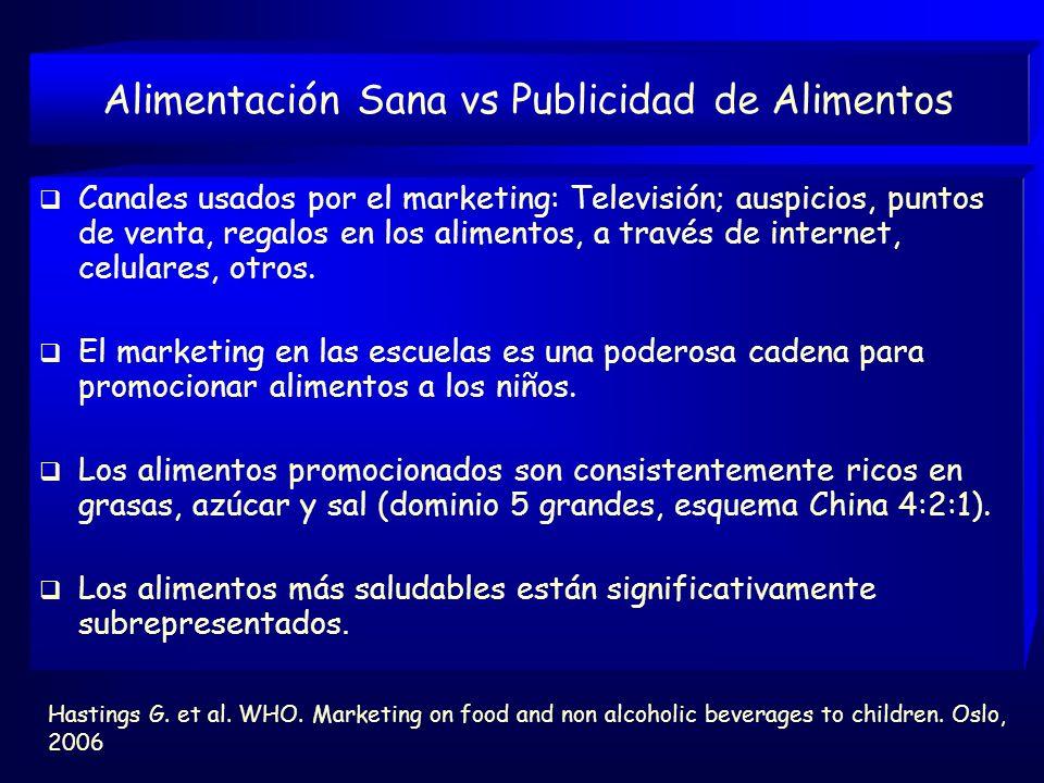 Alimentación Sana vs Publicidad de Alimentos Canales usados por el marketing: Televisión; auspicios, puntos de venta, regalos en los alimentos, a través de internet, celulares, otros.
