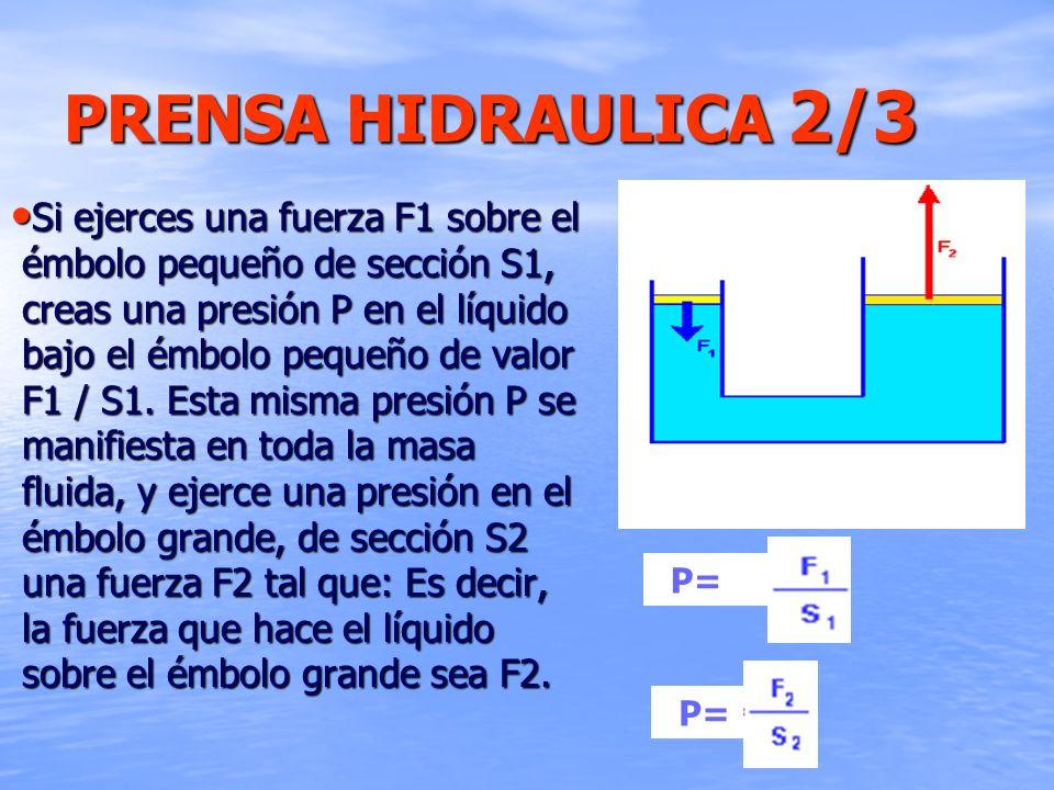 PRENSA HIDRAULICA 2/3 Si ejerces una fuerza F1 sobre el émbolo pequeño de sección S1, creas una presión P en el líquido bajo el émbolo pequeño de valo