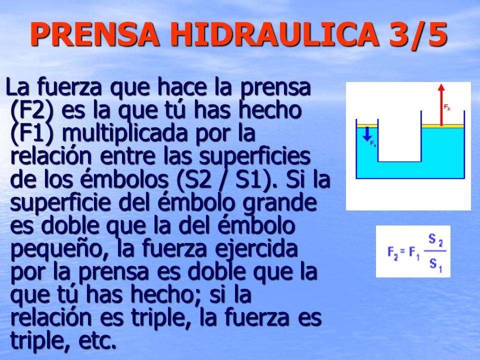 PRENSA HIDRAULICA 3/5 La fuerza que hace la prensa (F2) es la que tú has hecho (F1) multiplicada por la relación entre las superficies de los émbolos