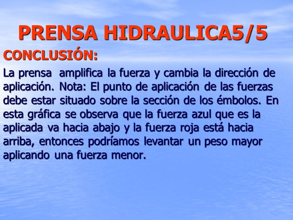 PRENSA HIDRAULICA5/5 CONCLUSIÓN: La prensa amplifica la fuerza y cambia la dirección de aplicación. Nota: El punto de aplicación de las fuerzas debe e
