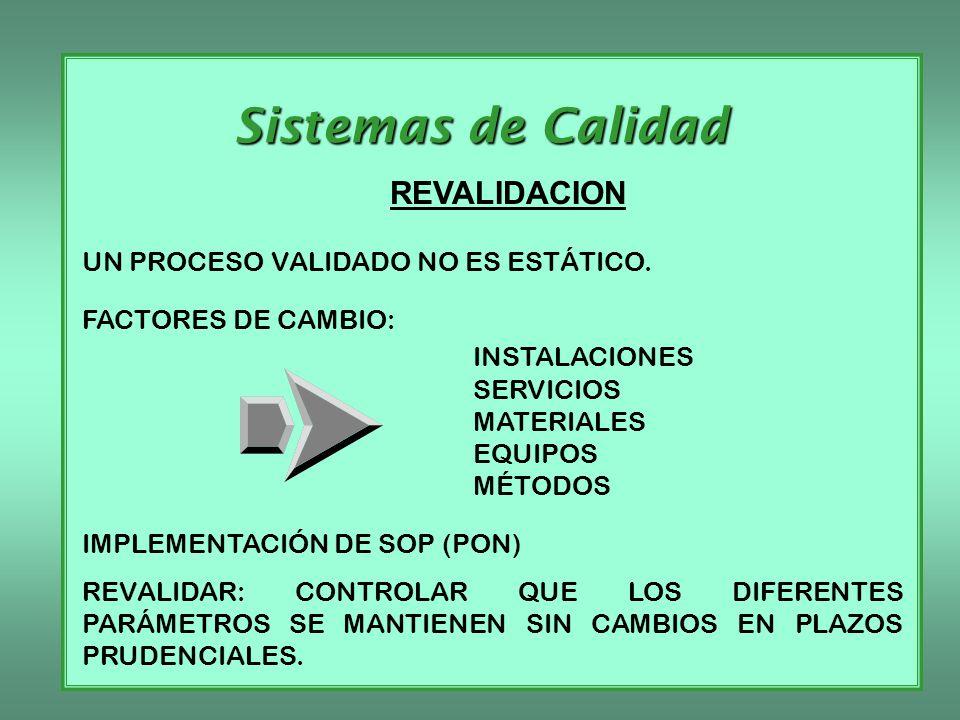 Sistemas de Calidad REVALIDACION UN PROCESO VALIDADO NO ES ESTÁTICO. FACTORES DE CAMBIO: INSTALACIONES SERVICIOS MATERIALES EQUIPOS MÉTODOS IMPLEMENTA