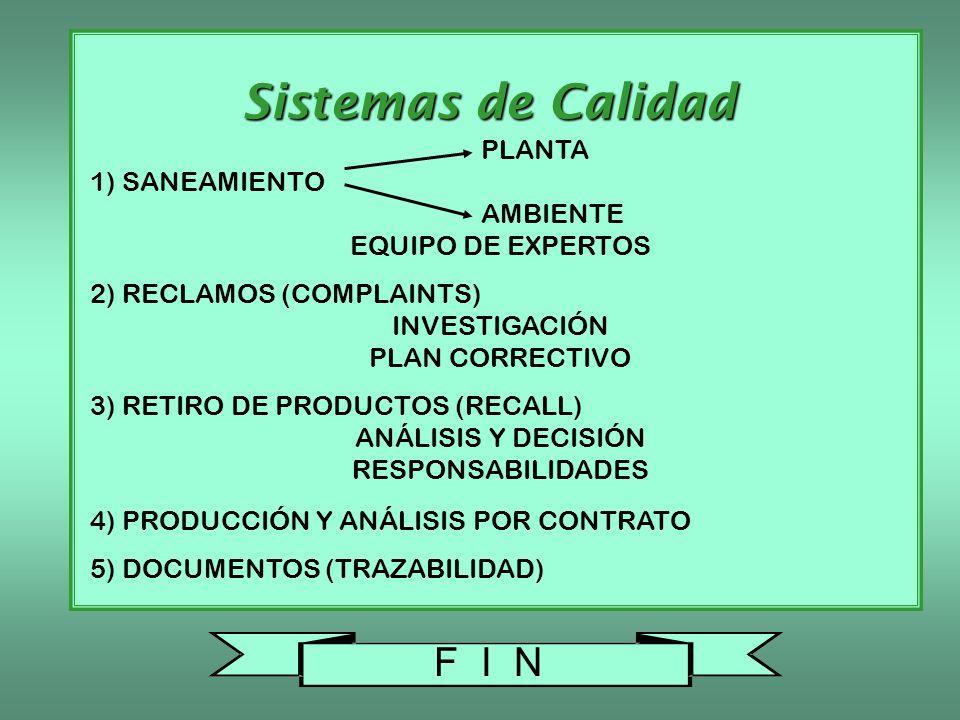 Sistemas de Calidad PLANTA 1) SANEAMIENTO AMBIENTE EQUIPO DE EXPERTOS 2) RECLAMOS (COMPLAINTS) INVESTIGACIÓN PLAN CORRECTIVO 3) RETIRO DE PRODUCTOS (R