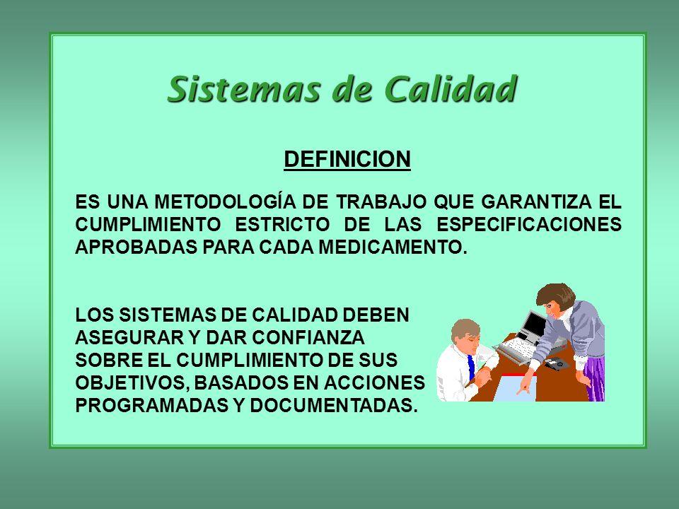 Sistemas de Calidad NORMAS INTERNACIONALES FDA UNION EUROPEA ORGANIZACIÓN MUNDIAL DE LA SALUD 9000 (GESTION DE CALIDAD) ISO17025 (ENSAYO Y CALIBRACIÓN) 14000 (GESTIÓN AMBIENTAL) COPANT MERCOSUR NORMAS NACIONALES IRAM ANMAT (DISPOSICIÓN 853/99)