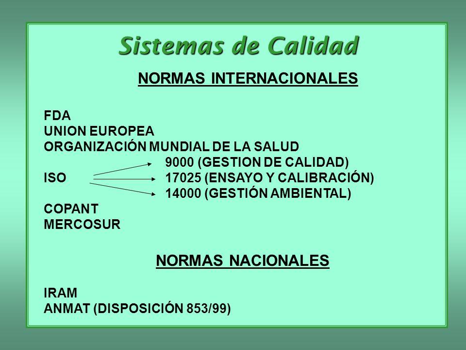 Sistemas de Calidad NORMAS INTERNACIONALES FDA UNION EUROPEA ORGANIZACIÓN MUNDIAL DE LA SALUD 9000 (GESTION DE CALIDAD) ISO17025 (ENSAYO Y CALIBRACIÓN