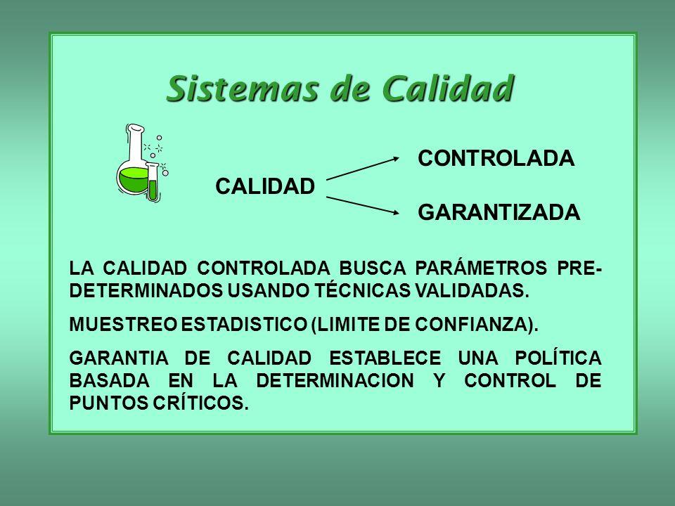 Sistemas de Calidad CONTROLADA GARANTIZADA LA CALIDAD CONTROLADA BUSCA PARÁMETROS PRE- DETERMINADOS USANDO TÉCNICAS VALIDADAS. MUESTREO ESTADISTICO (L