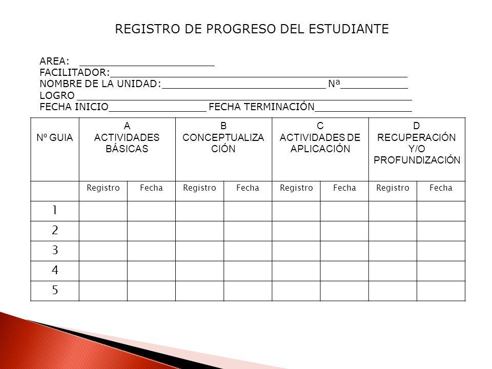 Nº GUIA A ACTIVIDADES BÁSICAS B CONCEPTUALIZA CIÓN C ACTIVIDADES DE APLICACIÓN D RECUPERACIÓN Y/O PROFUNDIZACIÓN RegistroFechaRegistroFechaRegistroFec
