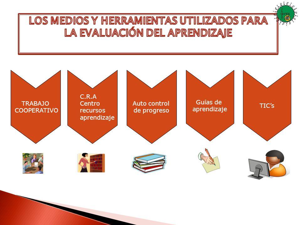GRADO_______________ PERIODO______ INDICADORES DE LOGRO___________________________________________ CONTROL DE PROGRESO COLECTIVO Area/Guía Matemáticas/ Guía Español/ Guía C.Naturales/ Guía C.Sociales/ Guía Tecnología/ Guía Ed.