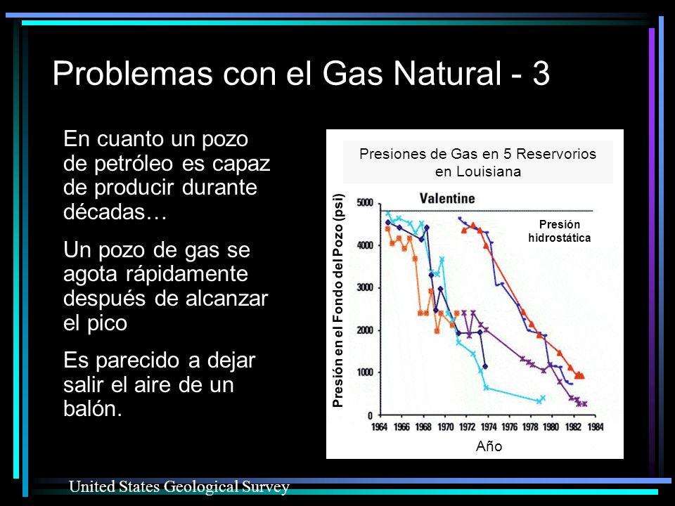 Problemas con el Gas Natural - 3 En cuanto un pozo de petróleo es capaz de producir durante décadas… Un pozo de gas se agota rápidamente después de alcanzar el pico Es parecido a dejar salir el aire de un balón.