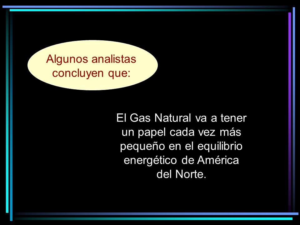 Algunos analistas concluyen que: El Gas Natural va a tener un papel cada vez más pequeño en el equilibrio energético de América del Norte.