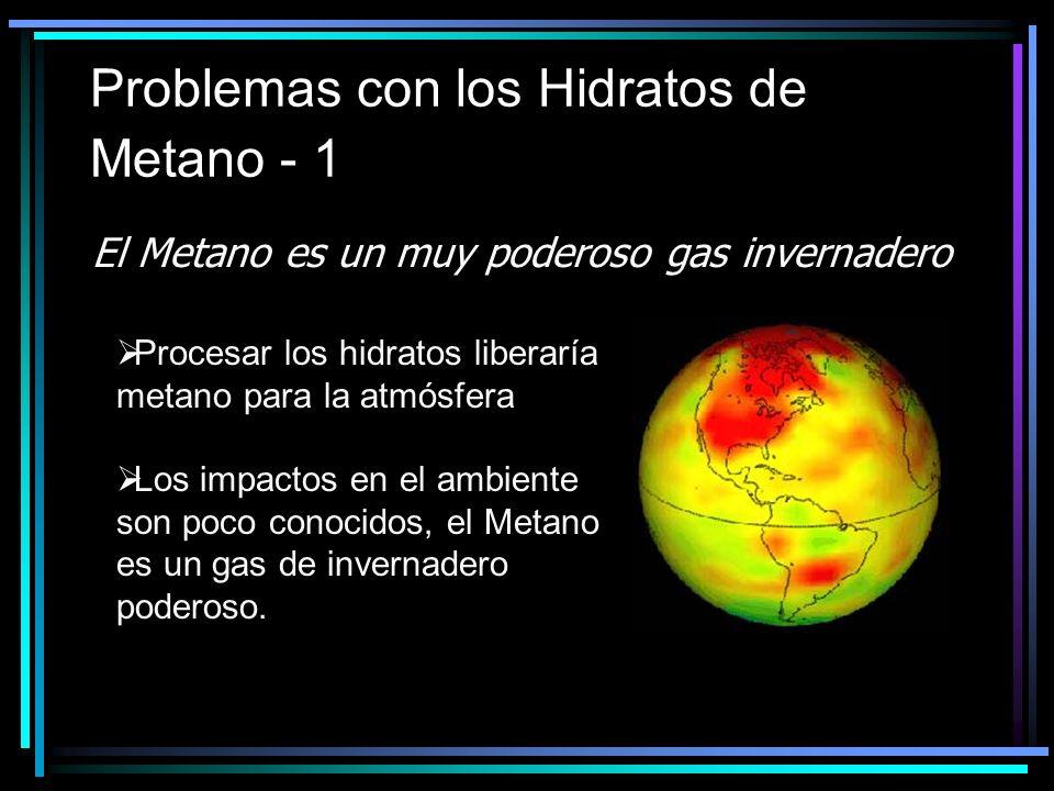 Problemas con los Hidratos de Metano - 1 Procesar los hidratos liberaría metano para la atmósfera Los impactos en el ambiente son poco conocidos, el Metano es un gas de invernadero poderoso.