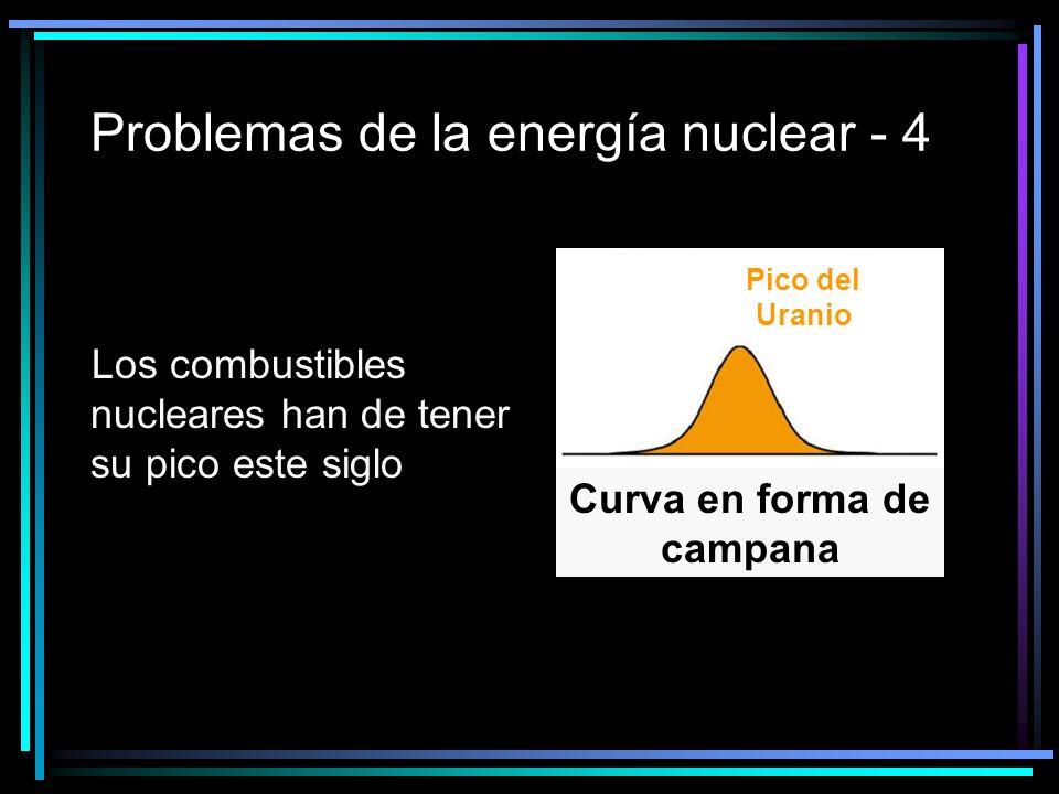 Problemas de la energía nuclear - 4 Los combustibles nucleares han de tener su pico este siglo Curva en forma de campana Pico del Uranio
