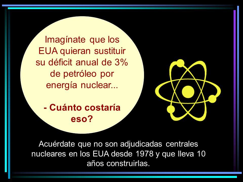 Suppose the US… Imagínate que los EUA quieran sustituir su déficit anual de 3% de petróleo por energía nuclear...