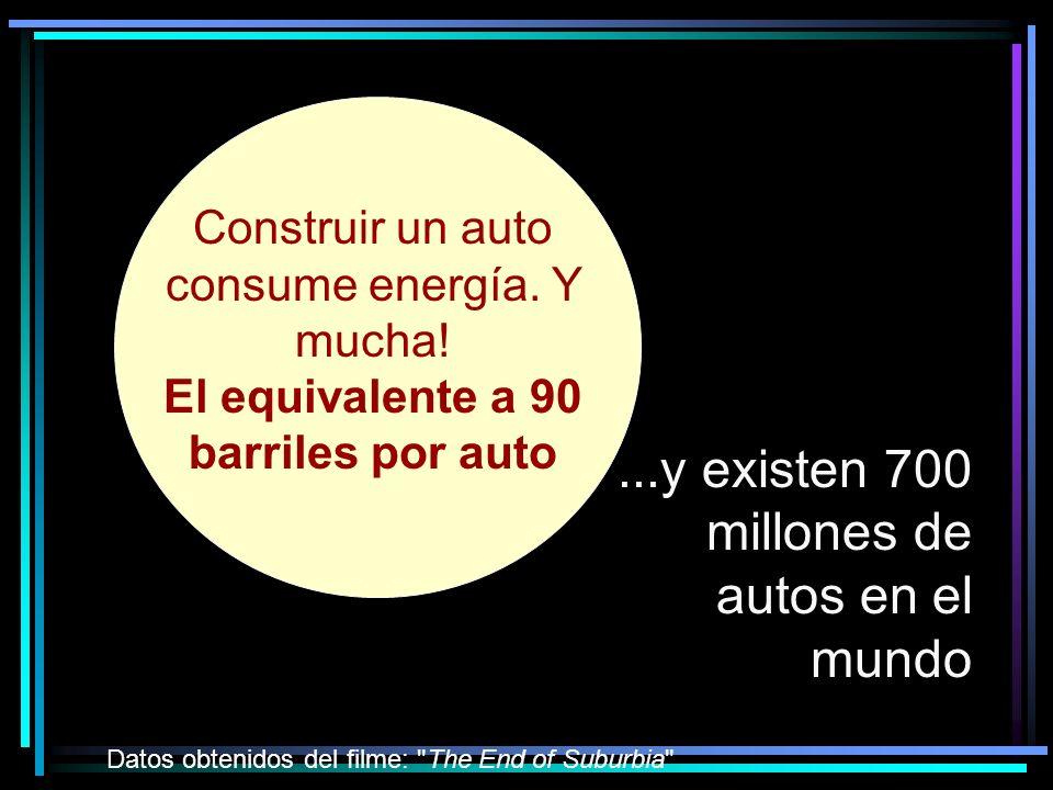 Construir un auto consume energía.Y mucha.