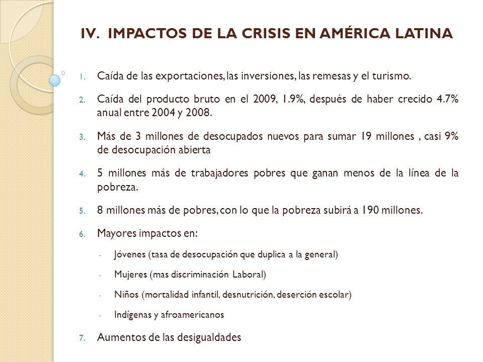 IV. IV.IMPACTOS DE LA CRISIS EN AMÉRICA LATINA 1. Caída de las exportaciones, las inversiones, las remesas y el turismo. 2. Caída del producto bruto e