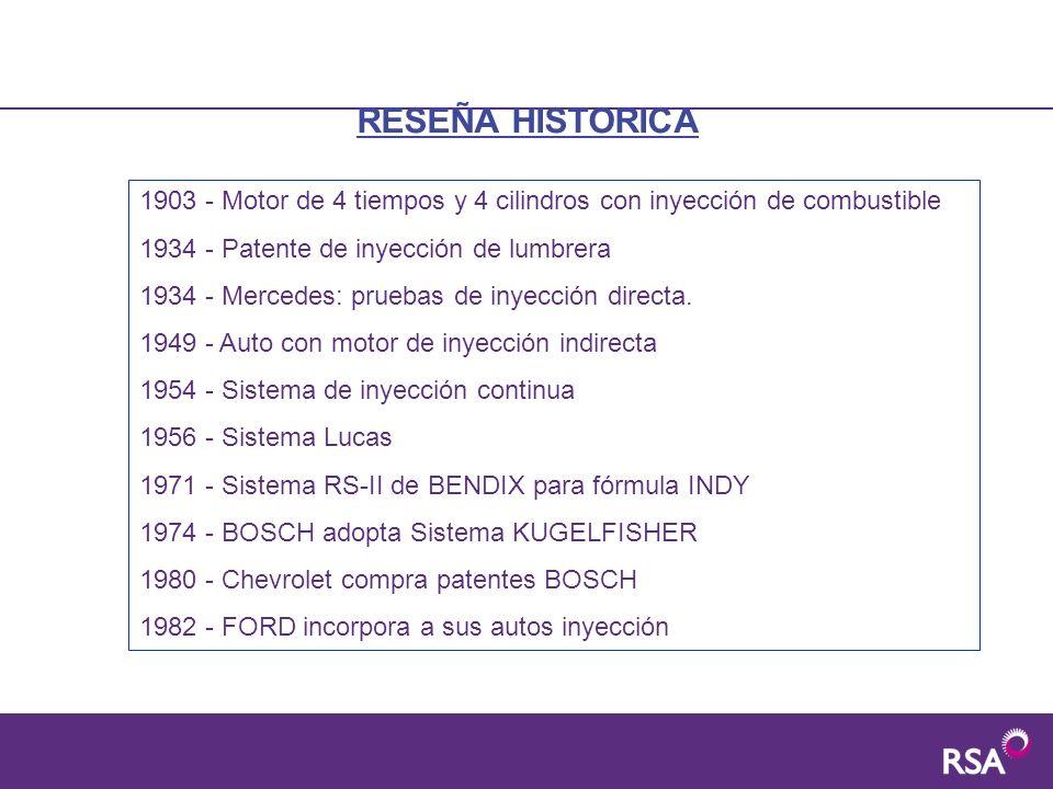1903 - Motor de 4 tiempos y 4 cilindros con inyección de combustible 1934 - Patente de inyección de lumbrera 1934 - Mercedes: pruebas de inyección dir