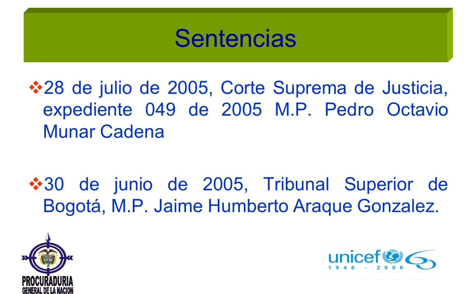 Sentencias 28 de julio de 2005, Corte Suprema de Justicia, expediente 049 de 2005 M.P. Pedro Octavio Munar Cadena 30 de junio de 2005, Tribunal Superi