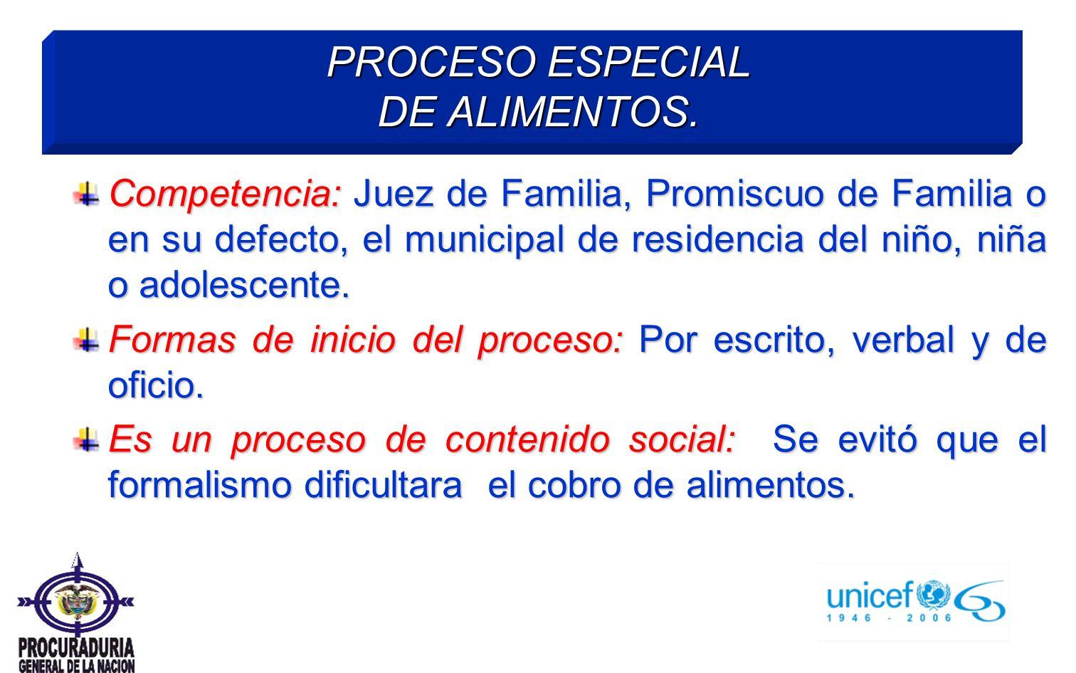 PROCESO ESPECIAL DE ALIMENTOS. Competencia:Juez de Familia, Promiscuo de Familia o en su defecto, el municipal de residencia del niño, niña o adolesce