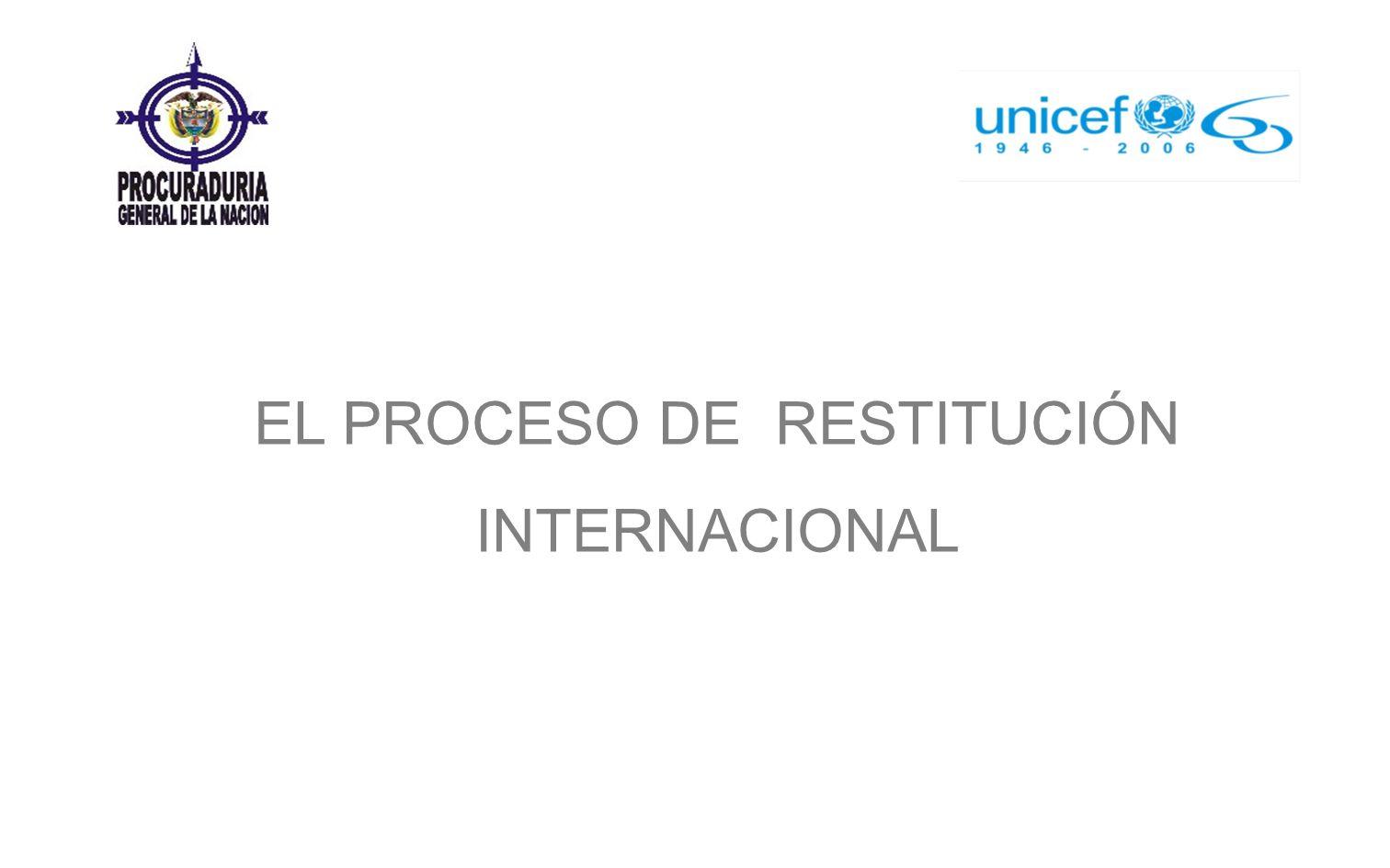 EL PROCESO DE RESTITUCIÓN INTERNACIONAL