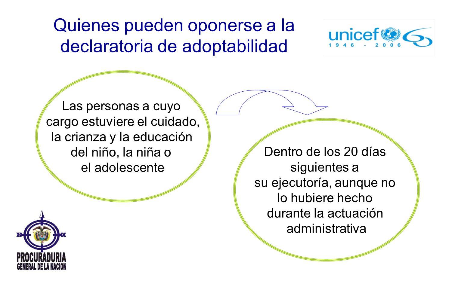 Quienes pueden oponerse a la declaratoria de adoptabilidad Las personas a cuyo cargo estuviere el cuidado, la crianza y la educación del niño, la niña