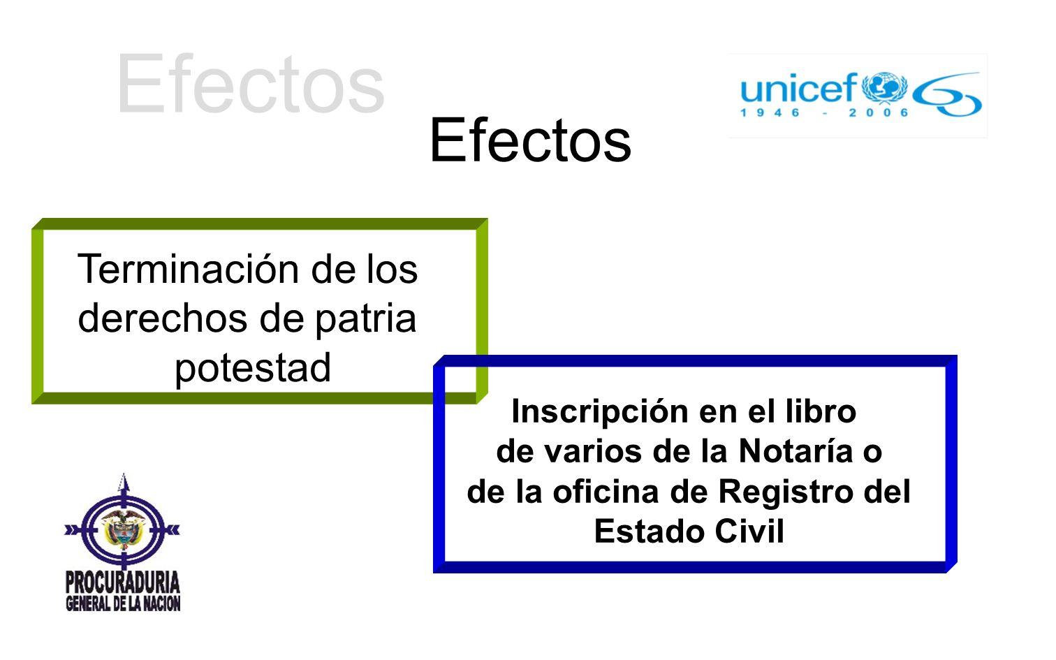 Efectos Terminación de los derechos de patria potestad Inscripción en el libro de varios de la Notaría o de la oficina de Registro del Estado Civil Efectos