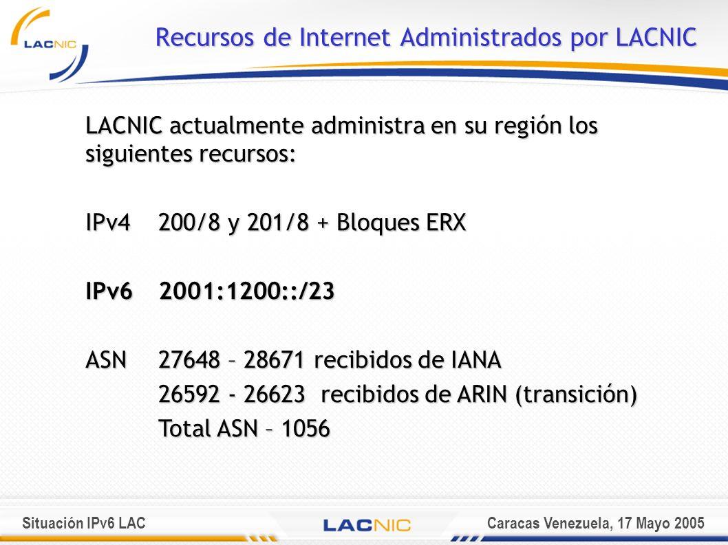 Situación IPv6 LACCaracas Venezuela, 17 Mayo 2005 Recursos de Internet Administrados por LACNIC LACNIC actualmente administra en su región los siguientes recursos: IPv4200/8 y 201/8 + Bloques ERX IPv62001:1200::/23 ASN27648 – 28671 recibidos de IANA 26592 - 26623 recibidos de ARIN (transición) Total ASN – 1056