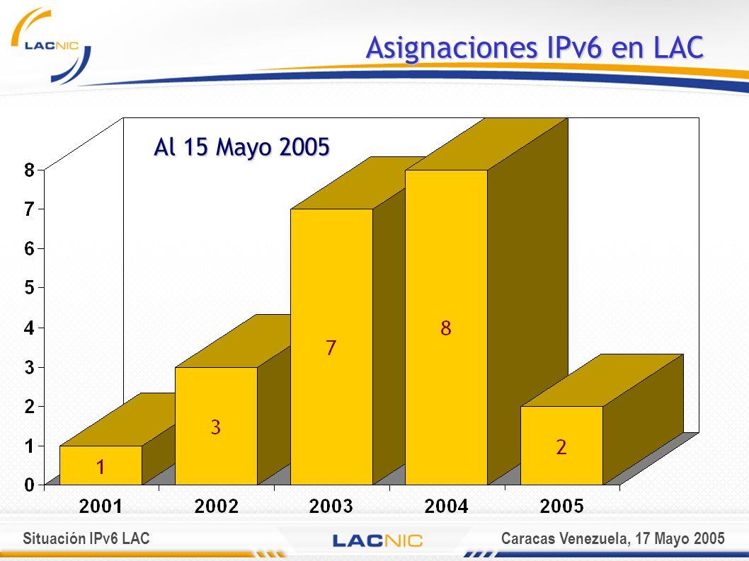 Situación IPv6 LACCaracas Venezuela, 17 Mayo 2005 Asignaciones IPv6 en LAC Al 15 Mayo 2005