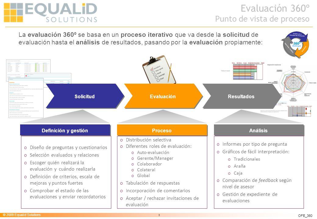 © 2009 Equalid Solutions 3 OFE_360 Solicitud Evaluación Resultados Análisis oInformes por tipo de pregunta oGráficos de fácil interpretación: oTradici