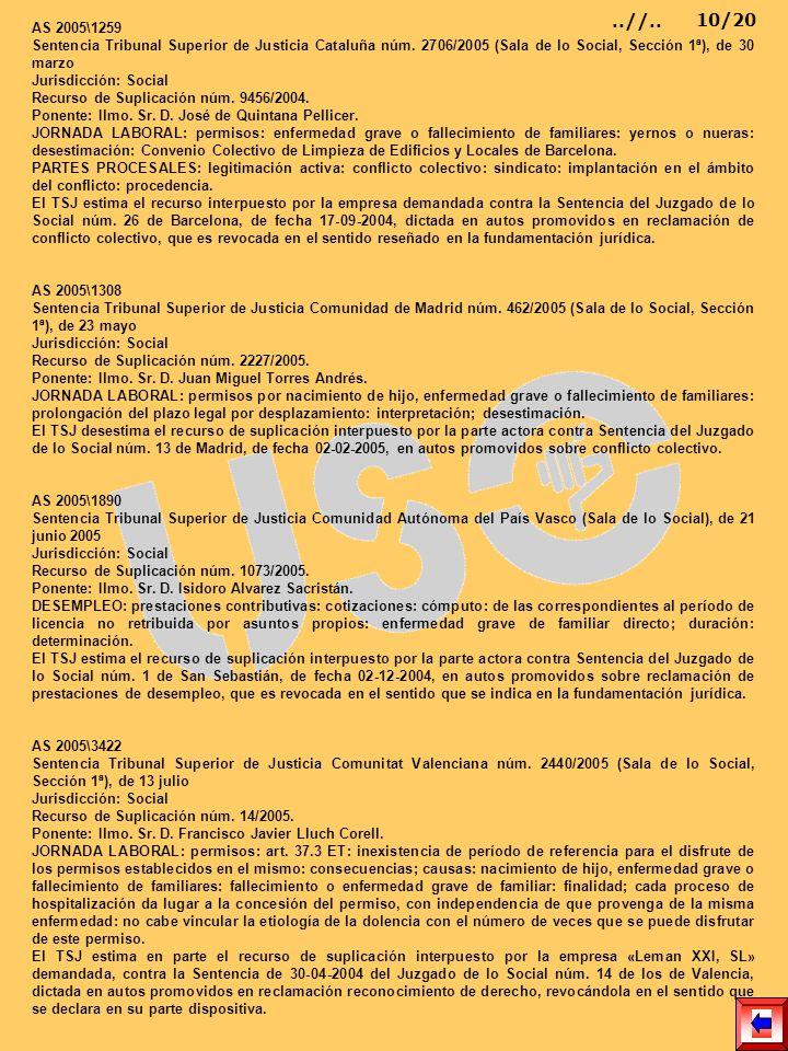 AS 2005\1259 Sentencia Tribunal Superior de Justicia Cataluña núm. 2706/2005 (Sala de lo Social, Sección 1ª), de 30 marzo Jurisdicción: Social Recurso