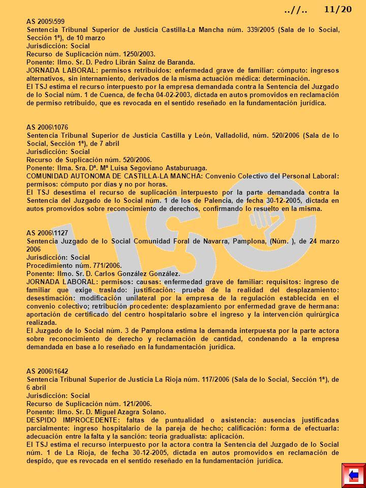 AS 2005\599 Sentencia Tribunal Superior de Justicia Castilla-La Mancha núm. 339/2005 (Sala de lo Social, Sección 1ª), de 10 marzo Jurisdicción: Social