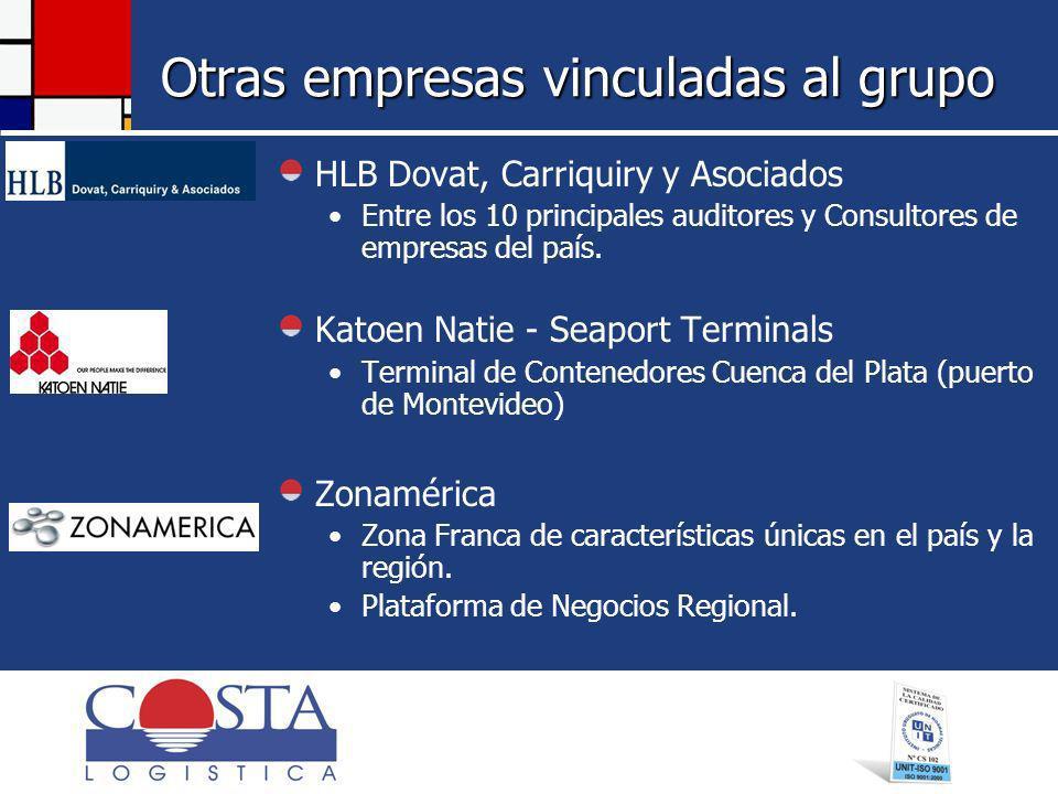 Otras empresas vinculadas al grupo HLB Dovat, Carriquiry y Asociados Entre los 10 principales auditores y Consultores de empresas del país.