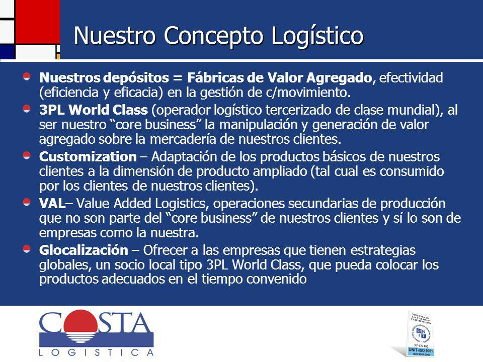 Nuestro Concepto Logístico Nuestros depósitos = Fábricas de Valor Agregado, efectividad (eficiencia y eficacia) en la gestión de c/movimiento.