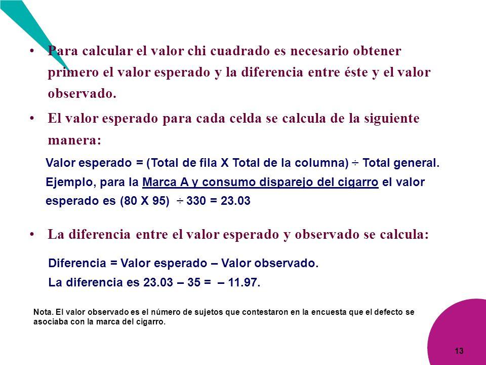 13 Para calcular el valor chi cuadrado es necesario obtener primero el valor esperado y la diferencia entre éste y el valor observado. El valor espera