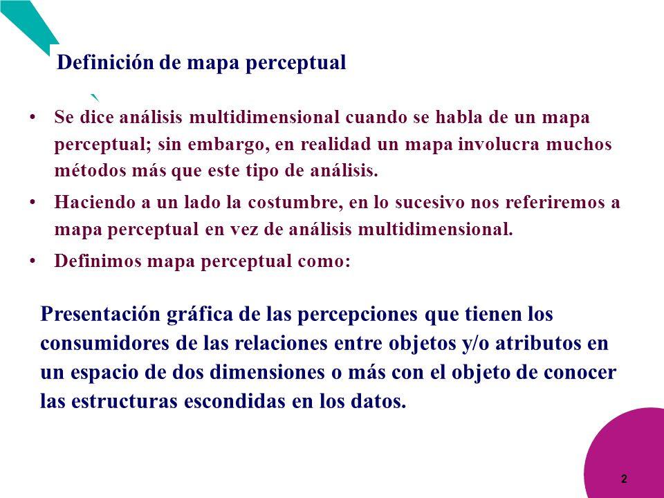 2 Definición de mapa perceptual Se dice análisis multidimensional cuando se habla de un mapa perceptual; sin embargo, en realidad un mapa involucra mu