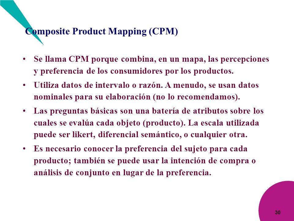 30 Composite Product Mapping (CPM) Se llama CPM porque combina, en un mapa, las percepciones y preferencia de los consumidores por los productos. Util