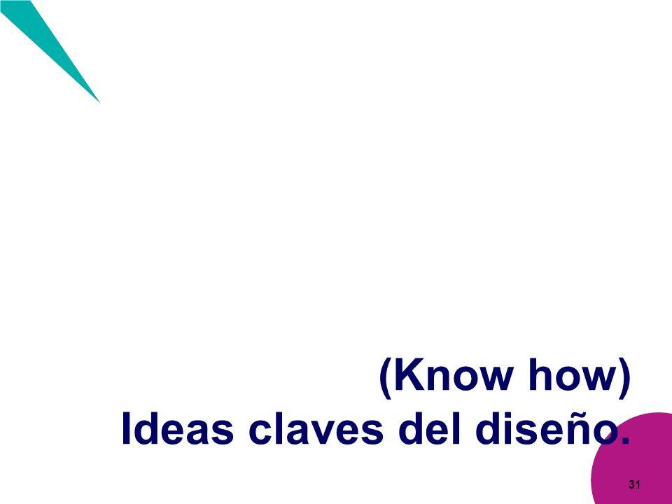 31 (Know how) Ideas claves del diseño.