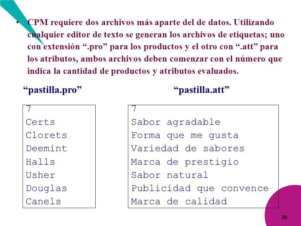 36 CPM requiere dos archivos más aparte del de datos. Utilizando cualquier editor de texto se generan los archivos de etiquetas; uno con extensión.pro