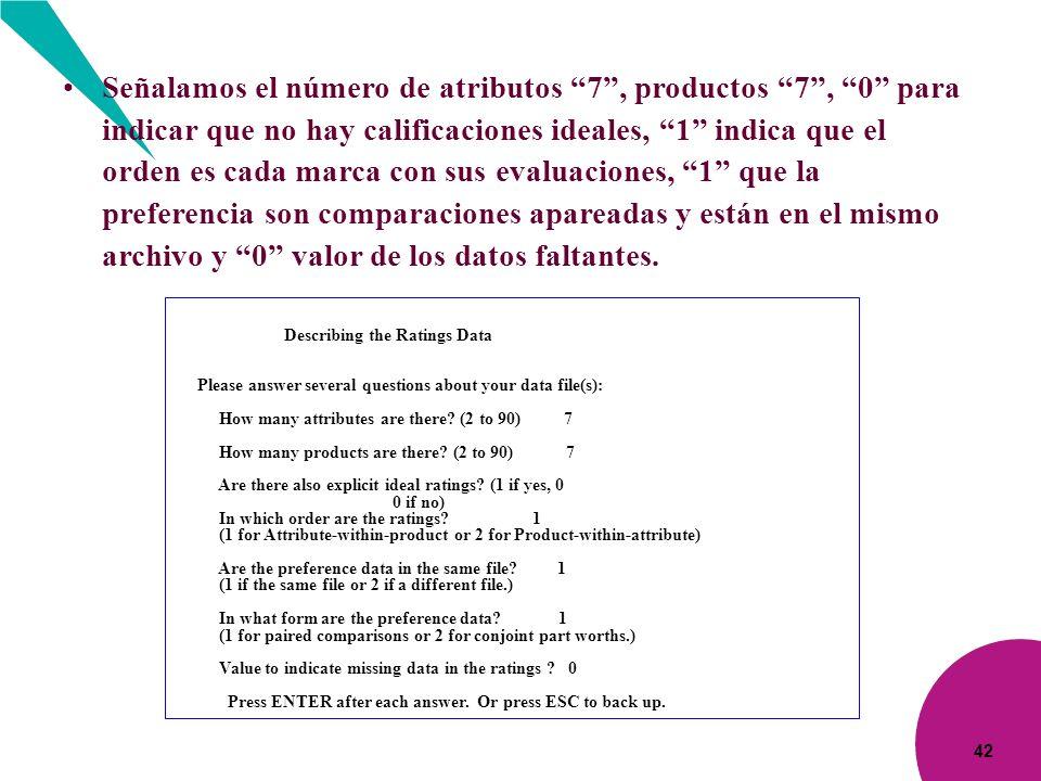 42 Señalamos el número de atributos 7, productos 7, 0 para indicar que no hay calificaciones ideales, 1 indica que el orden es cada marca con sus eval