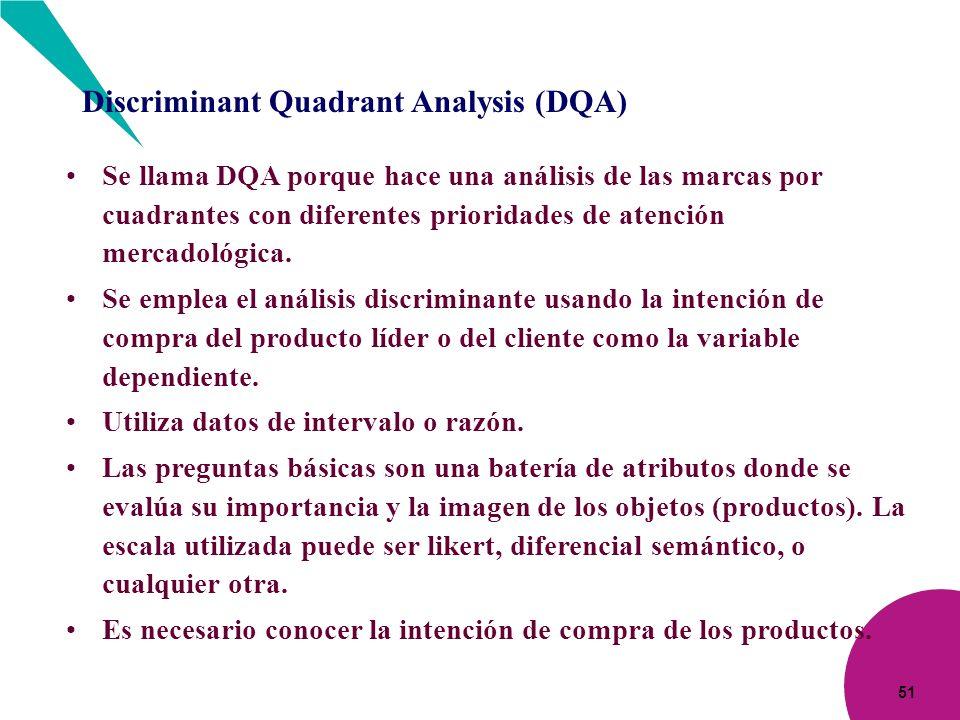 51 Discriminant Quadrant Analysis (DQA) Se llama DQA porque hace una análisis de las marcas por cuadrantes con diferentes prioridades de atención merc