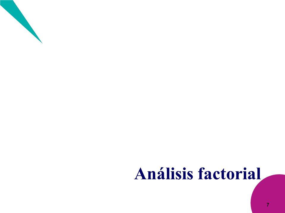 7 Análisis factorial