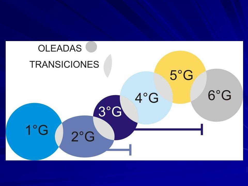 Las Generaciones de Transición Nosotros/as, los adultos GT2, 3, 4, 5, 6 Niños y jóvenes en proceso de ajustes y/o entre oleadas GT1