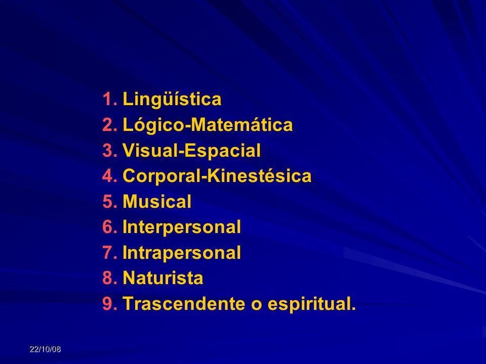 22/10/08 13. Inteligencias Múltiples 1. 2. 3. 4. 5. 6. 7. 8. 9.