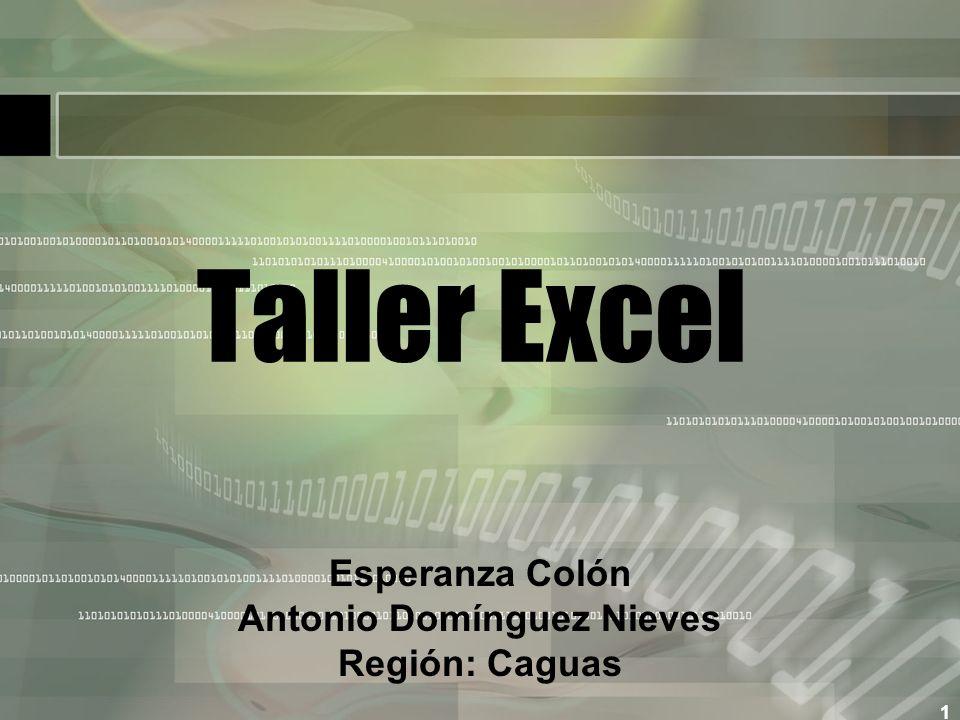 1 Taller Excel Esperanza Colón Antonio Domínguez Nieves Región: Caguas